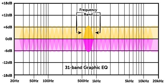 Graphic-EQ